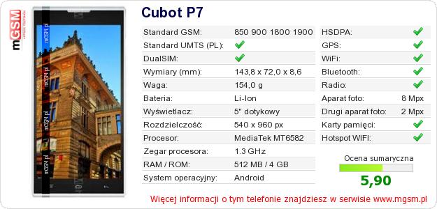 Dane telefonu Cubot P7