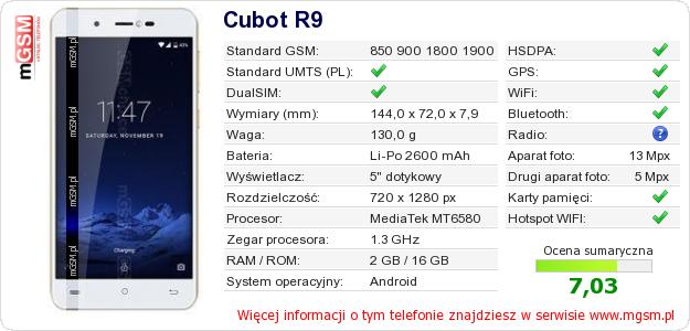 Dane telefonu Cubot R9