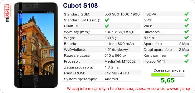 Dane telefonu Cubot S108