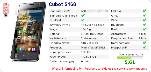 Dane telefonu Cubot S168