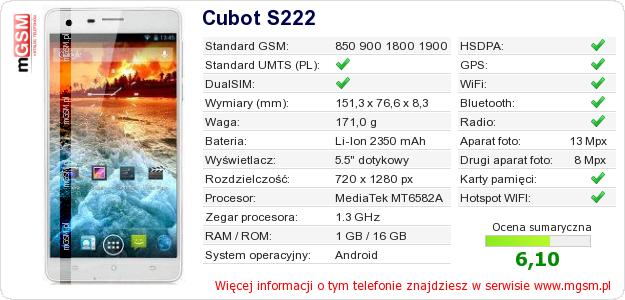 Dane telefonu Cubot S222