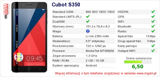 Dane telefonu Cubot S350