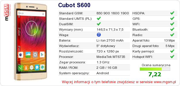 Dane telefonu Cubot S600