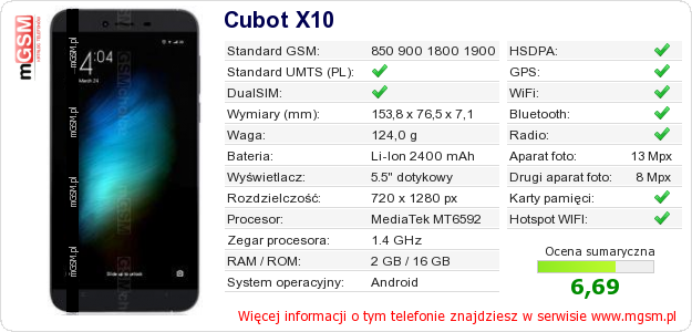 Dane telefonu Cubot X10