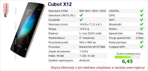 Dane telefonu Cubot X12