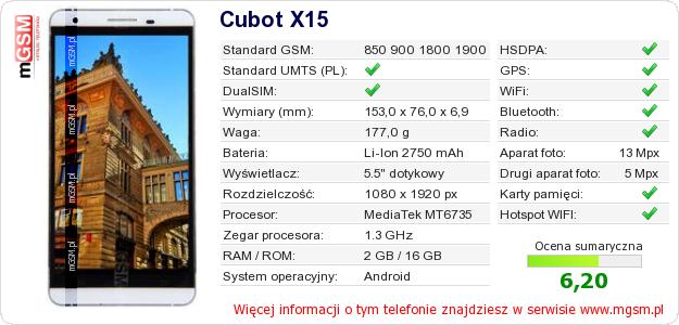 Dane telefonu Cubot X15