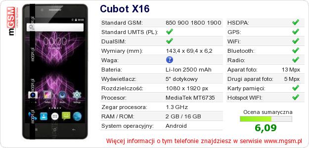 Dane telefonu Cubot X16