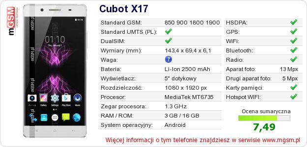 Dane telefonu Cubot X17