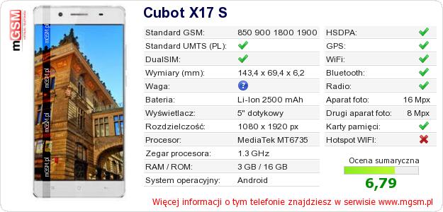 Dane telefonu Cubot X17 S