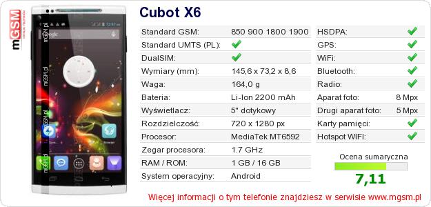 Dane telefonu Cubot X6