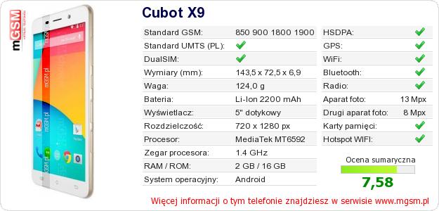 Dane telefonu Cubot X9