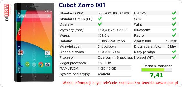 Dane telefonu Cubot Zorro 001