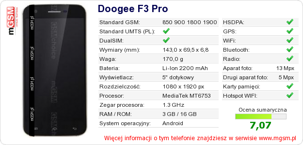 Dane telefonu Doogee F3 Pro