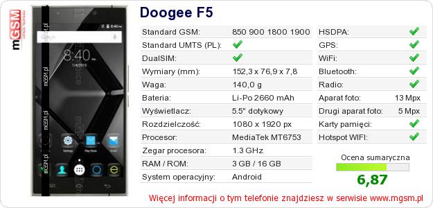 Dane telefonu Doogee F5