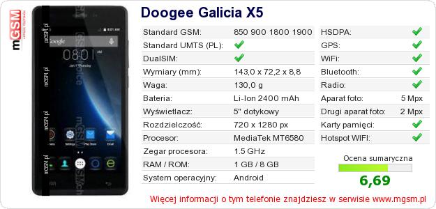 Dane telefonu Doogee Galicia X5