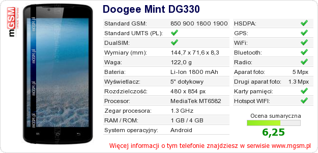 Dane telefonu Doogee Mint DG330