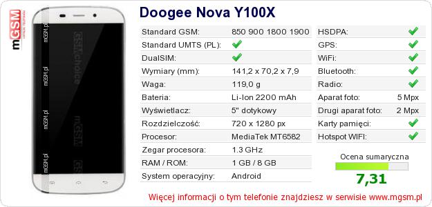 Dane telefonu Doogee Nova Y100X