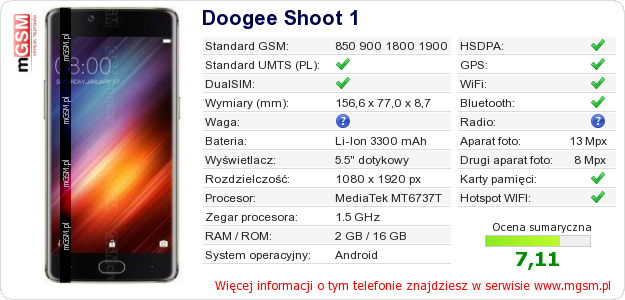 Dane telefonu Doogee Shoot 1