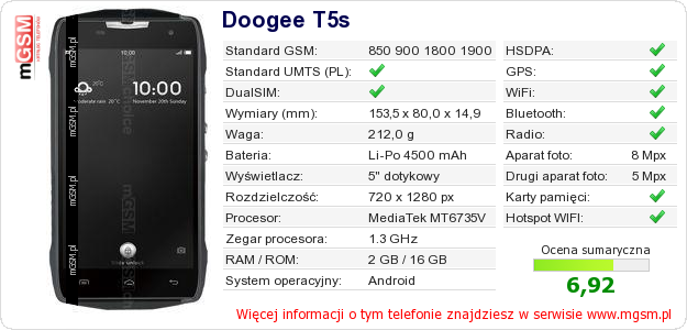 Dane telefonu Doogee T5s