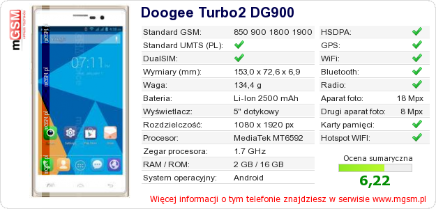 Dane telefonu Doogee Turbo2 DG900