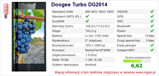 Dane telefonu Doogee Turbo DG2014