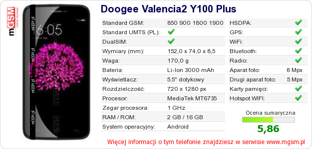 Dane telefonu Doogee Valencia2 Y100 Plus