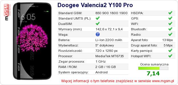 Dane telefonu Doogee Valencia2 Y100 Pro