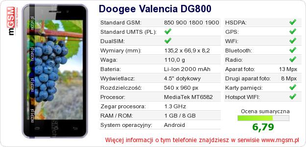 Dane telefonu Doogee Valencia DG800