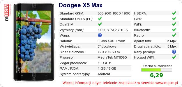 Dane telefonu Doogee X5 Max