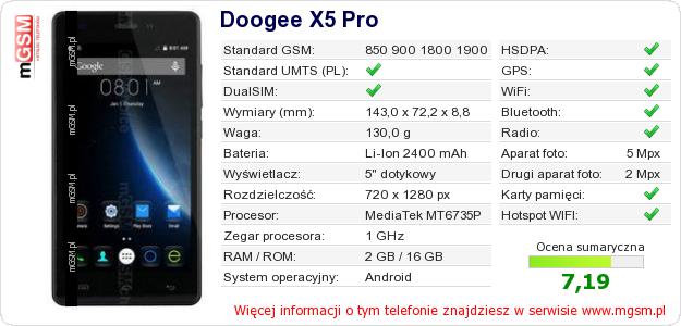 Dane telefonu Doogee X5 Pro