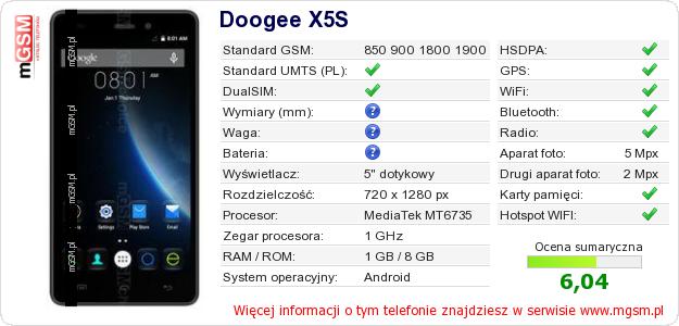 Dane telefonu Doogee X5S