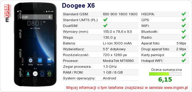 Dane telefonu Doogee X6