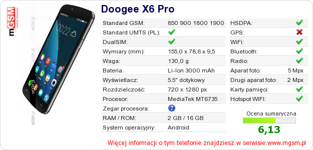 Dane telefonu Doogee X6 Pro