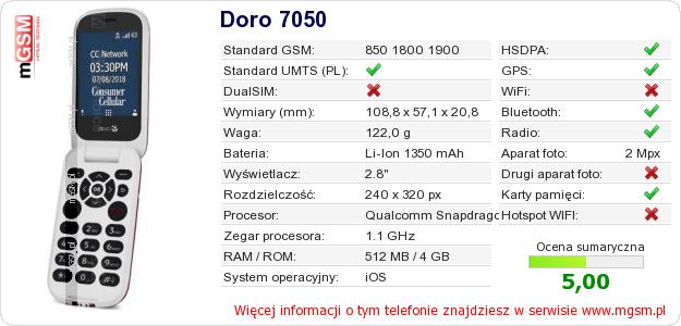 Dane telefonu Doro 7050