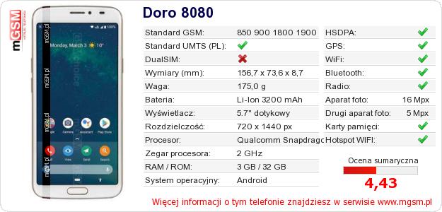 Dane telefonu Doro 8080