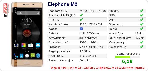 Dane telefonu Elephone M2