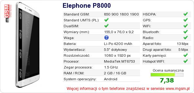 Dane telefonu Elephone P8000