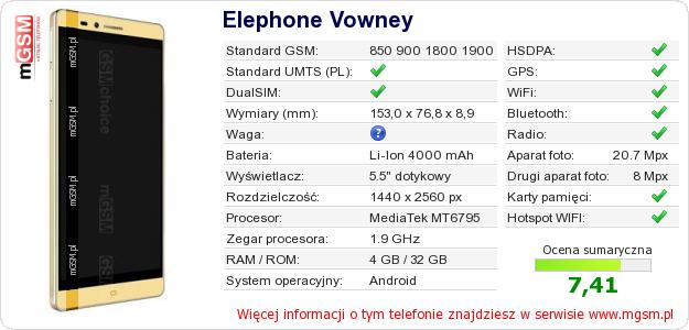 Dane telefonu Elephone Vowney