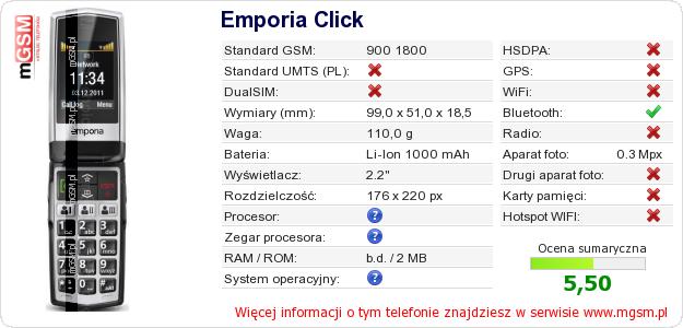 Dane telefonu Emporia Click