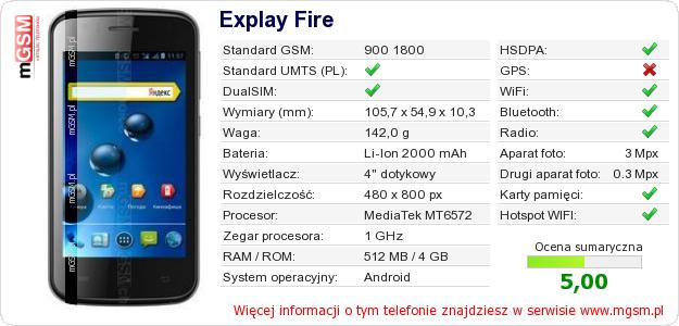 антивирус для fire explay