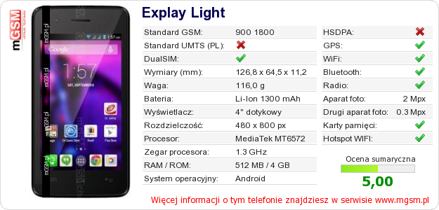 Dane telefonu Explay Light