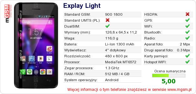 Dane telefonu Explay Light