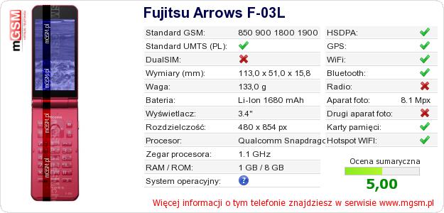 Dane telefonu Fujitsu Arrows F-03L