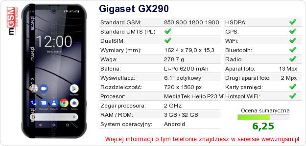 Dane telefonu Gigaset GX290
