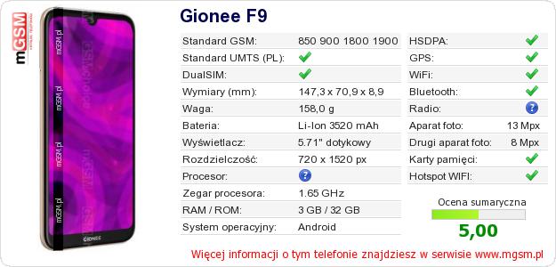 Dane telefonu Gionee F9
