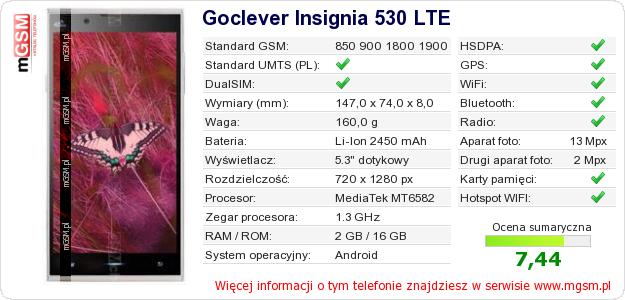 Dane telefonu Goclever Insignia 530 LTE