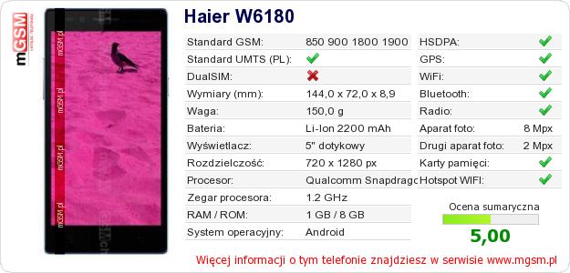 Dane telefonu Haier W6180