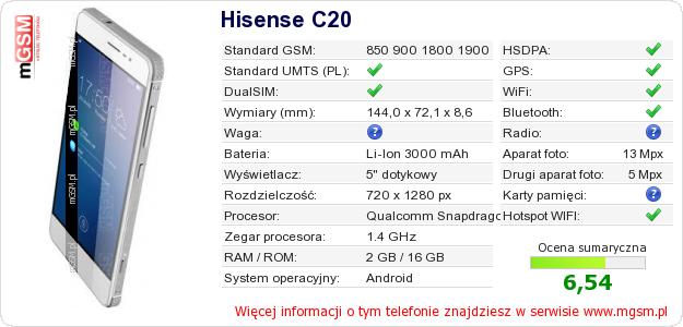 Dane telefonu Hisense C20