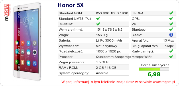 Dane telefonu Honor 5X