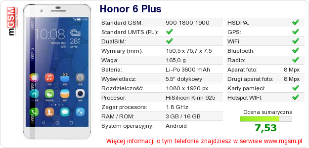 Dane telefonu Honor 6 Plus